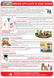 Infografica PAT 210x300 Da lunedì 15 marzo Trentino in zona rossa